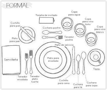 C mo decorar y poner la mesa g de gastronom a for Como se pone la mesa