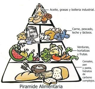 piramide-zona2