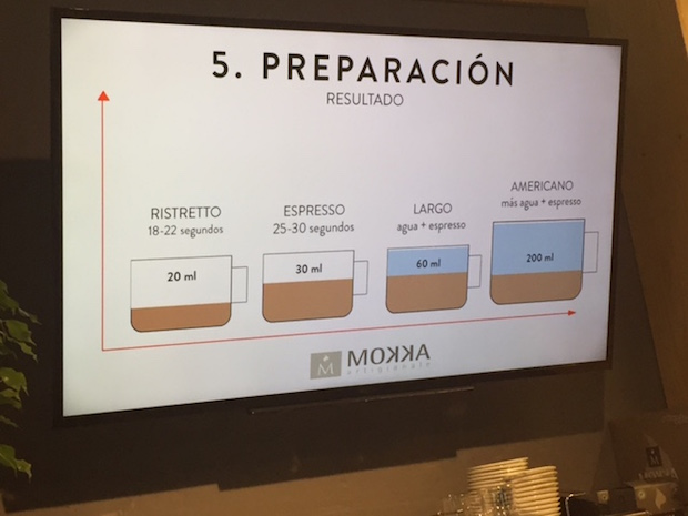 Mokka cafe Madrid